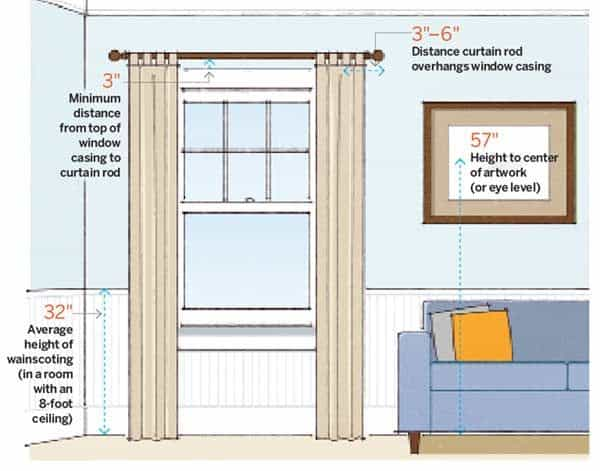 How much does it cost to have Curtains Installed?